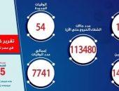 تسجيل  1407 حالة إيجابية جديدة بفيروس كورونا.. و54 حالة وفاة